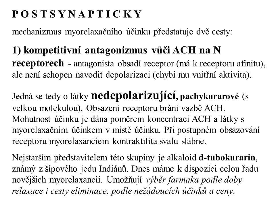 P O S T S Y N A P T I C K Y mechanizmus myorelaxačního účinku předstatuje dvě cesty: 1) kompetitivní antagonizmus vůči ACH na N receptorech - antagoni