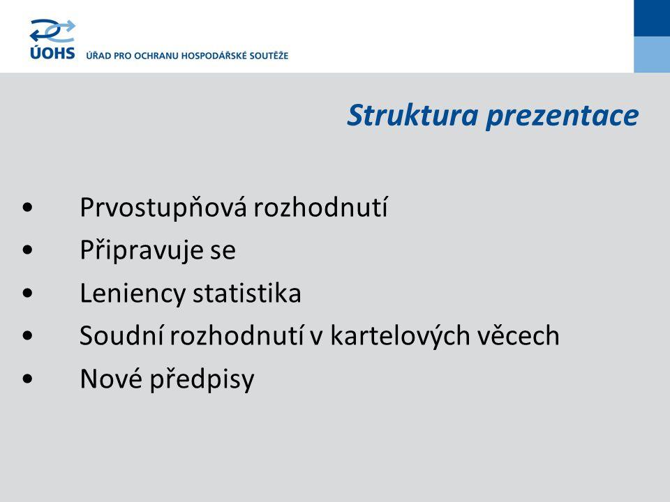 Struktura prezentace Prvostupňová rozhodnutí Připravuje se Leniency statistika Soudní rozhodnutí v kartelových věcech Nové předpisy