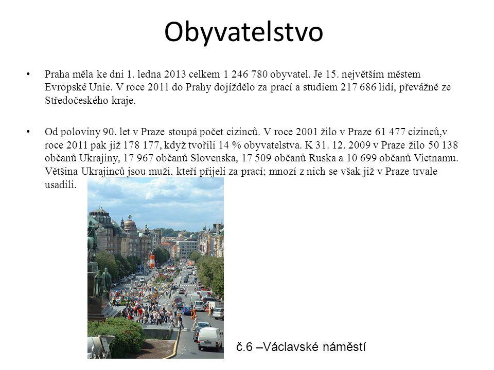 Obyvatelstvo Praha měla ke dni 1. ledna 2013 celkem 1 246 780 obyvatel. Je 15. největším městem Evropské Unie. V roce 2011 do Prahy dojíždělo za prací