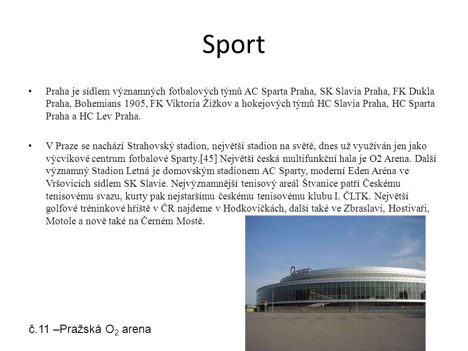 Sport Praha je sídlem významných fotbalových týmů AC Sparta Praha, SK Slavia Praha, FK Dukla Praha, Bohemians 1905, FK Viktoria Žižkov a hokejových tý