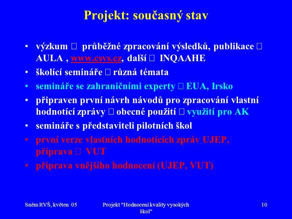 Sněm RVŠ, květen 05Projekt Hodnocení kvality vysokých škol 10 Projekt: současný stav výzkum  průběžné zpracování výsledků, publikace  AULA, www.csvs.cz, další  INQAAHEwww.csvs.cz školící semináře  různá témata semináře se zahraničními experty  EUA, Irsko připraven první návrh návodů pro zpracování vlastní hodnotící zprávy  obecné použití  využití pro AK semináře s představiteli pilotních škol první verze vlastních hodnotících zpráv UJEP, příprava  VUT příprava vnějšího hodnocení (UJEP, VUT)