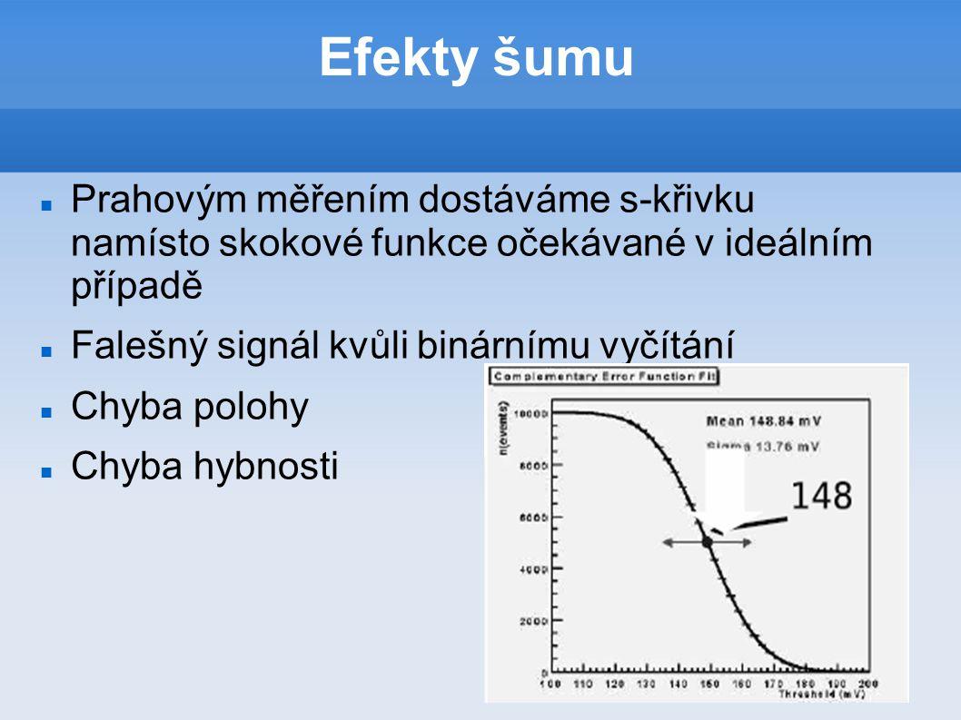 Efekty šumu Prahovým měřením dostáváme s-křivku namísto skokové funkce očekávané v ideálním případě Falešný signál kvůli binárnímu vyčítání Chyba polohy Chyba hybnosti
