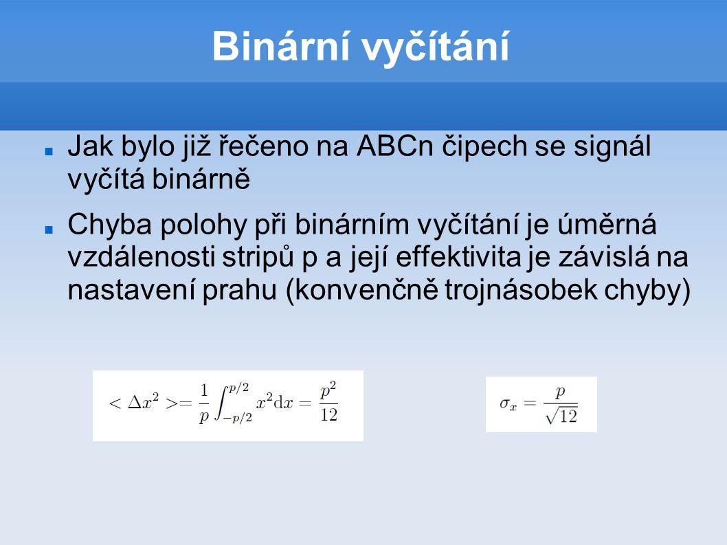Binární vyčítání Jak bylo již řečeno na ABCn čipech se signál vyčítá binárně Chyba polohy při binárním vyčítání je úměrná vzdálenosti stripů p a její effektivita je závislá na nastavení prahu (konvenčně trojnásobek chyby)