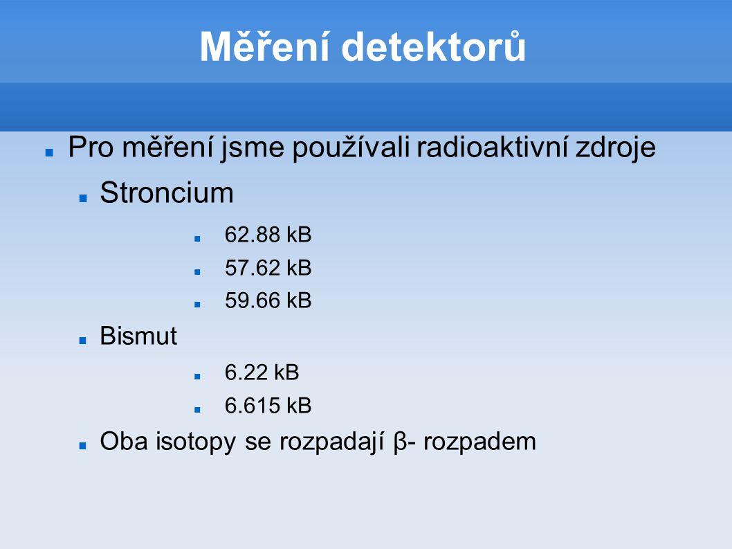 Měření detektorů Pro měření jsme používali radioaktivní zdroje Stroncium 62.88 kB 57.62 kB 59.66 kB Bismut 6.22 kB 6.615 kB Oba isotopy se rozpadají β