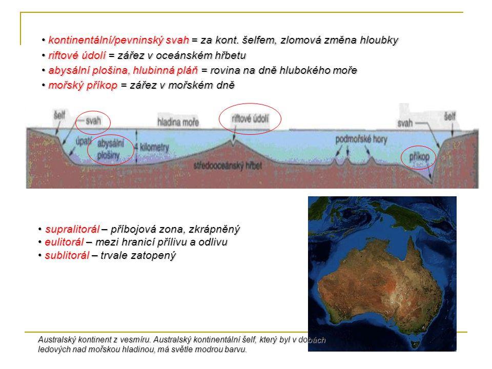 Příklad pokračování kontinentální kůry pod hladinu Tichého oceánu (digitální model reliéfu pobřeží Kalifornie – severoamerický kontinent nad hladinou je v odstínech šedé) do oblasti šelfu (červené odstíny) a kontinentálního svahu (žluté a zelené odstíny).