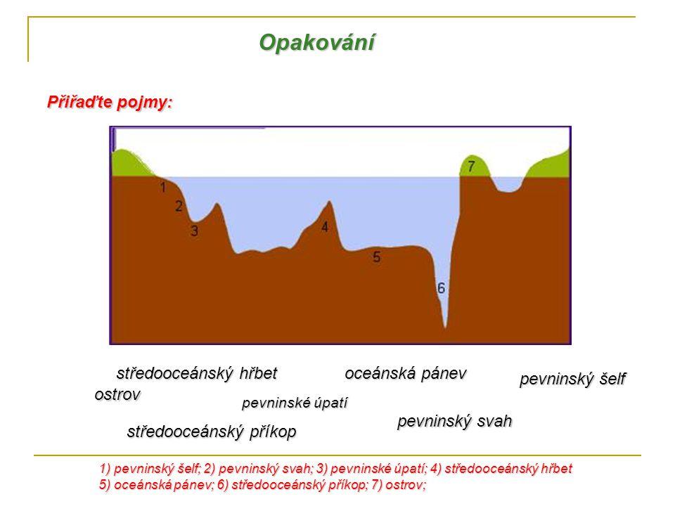 http://cs.wikipedia.org/wiki/Soubor:Continental_shelf.png http://geol.jex.cz/menu/geomorfologie-oceanu Použitá literatura http://geologie.vsb.cz/geomorfologie/Prednasky/7_kapitola.htm Pokud není uvedeno jinak, jsou použité objekty vlastní originální tvorbou autora.