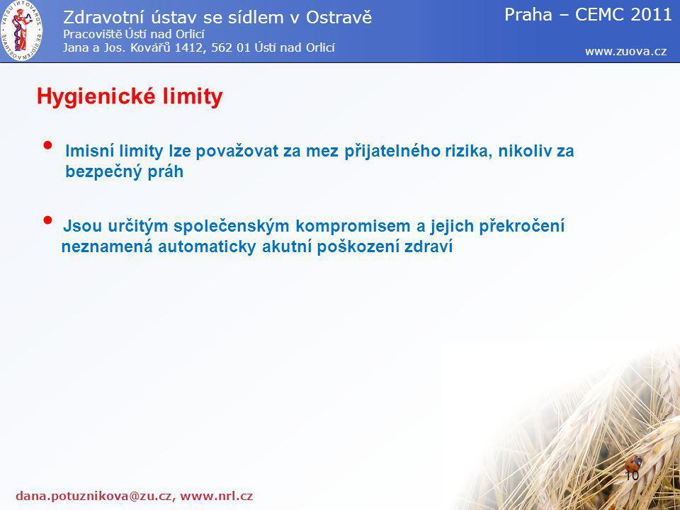 Hygienické limity Imisní limity lze považovat za mez přijatelného rizika, nikoliv za bezpečný práh dana.potuznikova@zu.cz, www.nrl.cz www.zuova.cz Zdr
