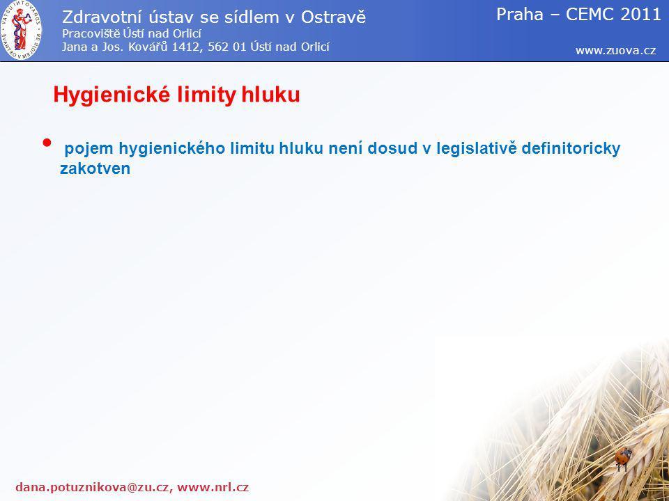 Hygienické limity hluku pojem hygienického limitu hluku není dosud v legislativě definitoricky zakotven dana.potuznikova@zu.cz, www.nrl.cz www.zuova.c