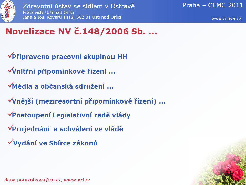 Novelizace NV č.148/2006 Sb.... Připravena pracovní skupinou HH Vnitřní připomínkové řízení... Média a občanská sdružení... Vnější (meziresortní připo
