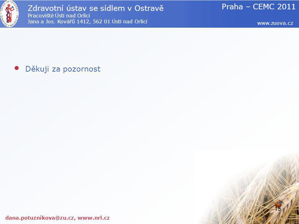 Děkuji za pozornost dana.potuznikova@zu.cz, www.nrl.cz www.zuova.cz Zdravotní ústav se sídlem v Ostravě Pracoviště Ústí nad Orlicí Jana a Jos.