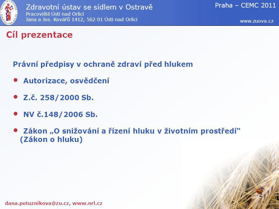 Cíl prezentace Právní předpisy v ochraně zdraví před hlukem Autorizace, osvědčení Z.č.