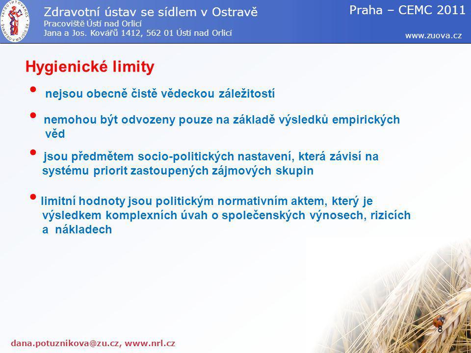 Hygienické limity nejsou obecně čistě vědeckou záležitostí dana.potuznikova@zu.cz, www.nrl.cz www.zuova.cz Zdravotní ústav se sídlem v Ostravě Pracovi