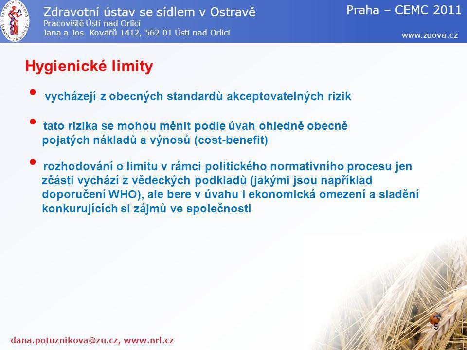 Hygienické limity vycházejí z obecných standardů akceptovatelných rizik dana.potuznikova@zu.cz, www.nrl.cz www.zuova.cz Zdravotní ústav se sídlem v Os