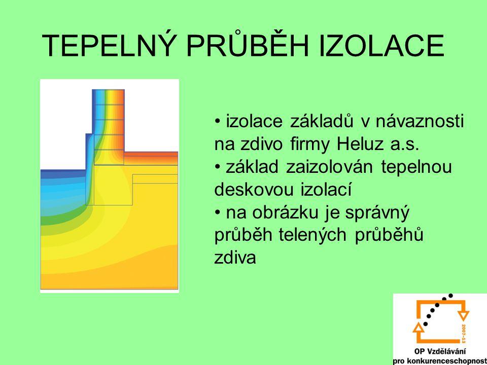 TEPELNÝ PRŮBĚH IZOLACE izolace základů v návaznosti na zdivo firmy Heluz a.s. základ zaizolován tepelnou deskovou izolací na obrázku je správný průběh
