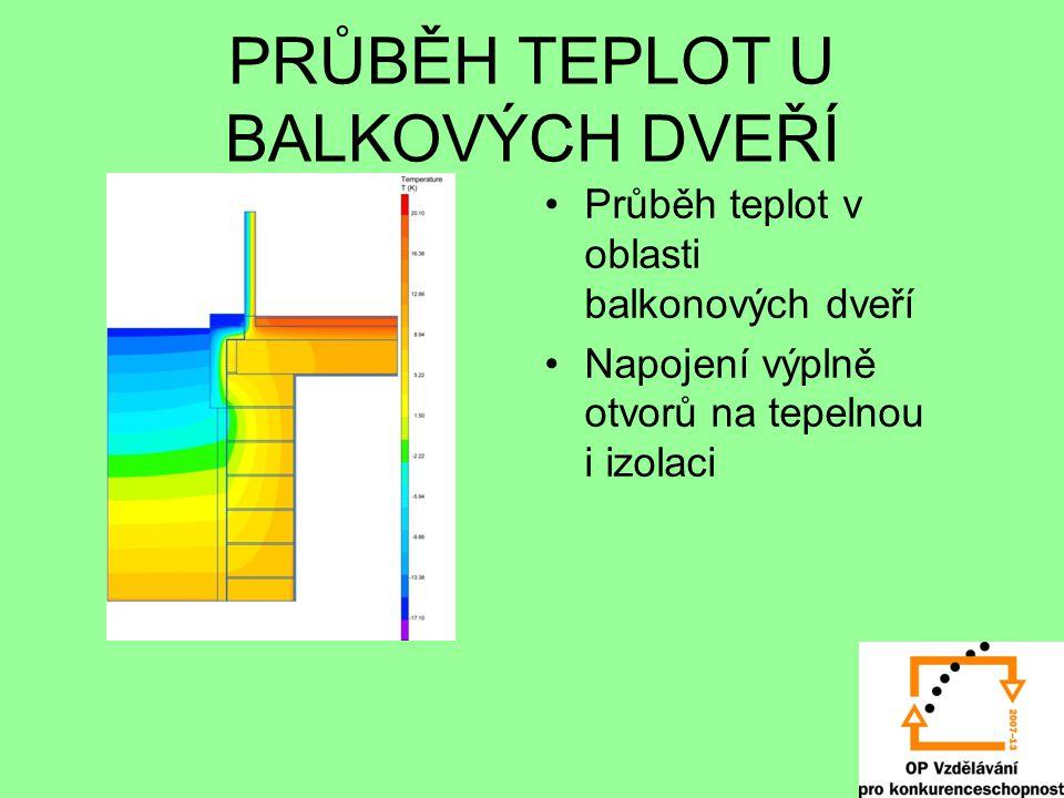 PRŮBĚH TEPLOT U BALKOVÝCH DVEŘÍ Průběh teplot v oblasti balkonových dveří Napojení výplně otvorů na tepelnou i izolaci