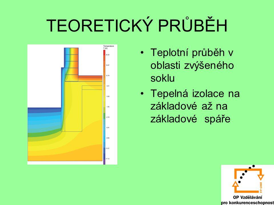 TEORETICKÝ PRŮBĚH Teplotní průběh v oblasti zvýšeného soklu Tepelná izolace na základové až na základové spáře