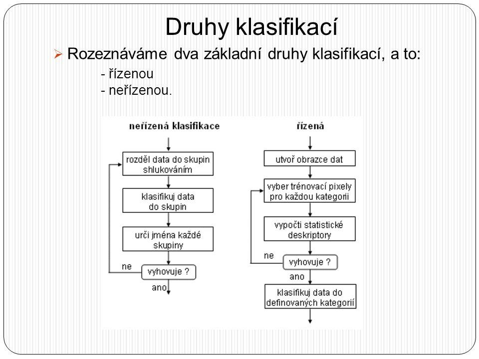 Druhy klasifikací  Rozeznáváme dva základní druhy klasifikací, a to: - řízenou - neřízenou.