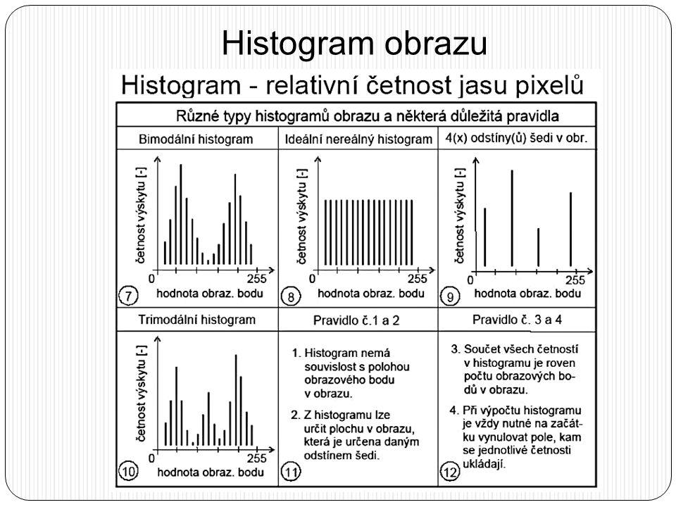 Histogram obrazu