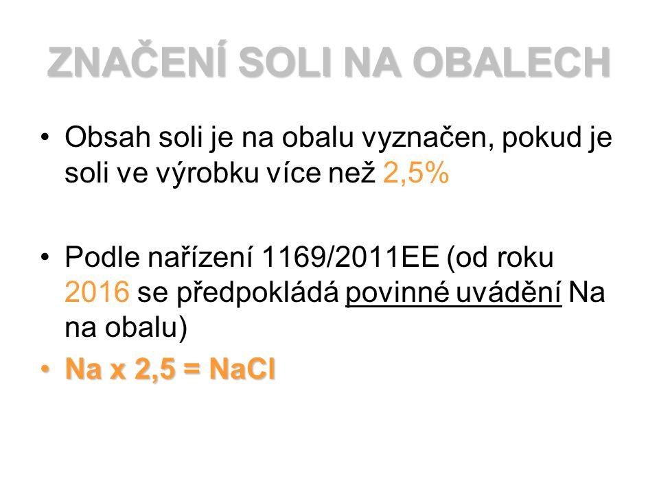 ZNAČENÍ SOLI NA OBALECH Obsah soli je na obalu vyznačen, pokud je soli ve výrobku více než 2,5% Podle nařízení 1169/2011EE (od roku 2016 se předpokládá povinné uvádění Na na obalu) Na x 2,5 = NaClNa x 2,5 = NaCl