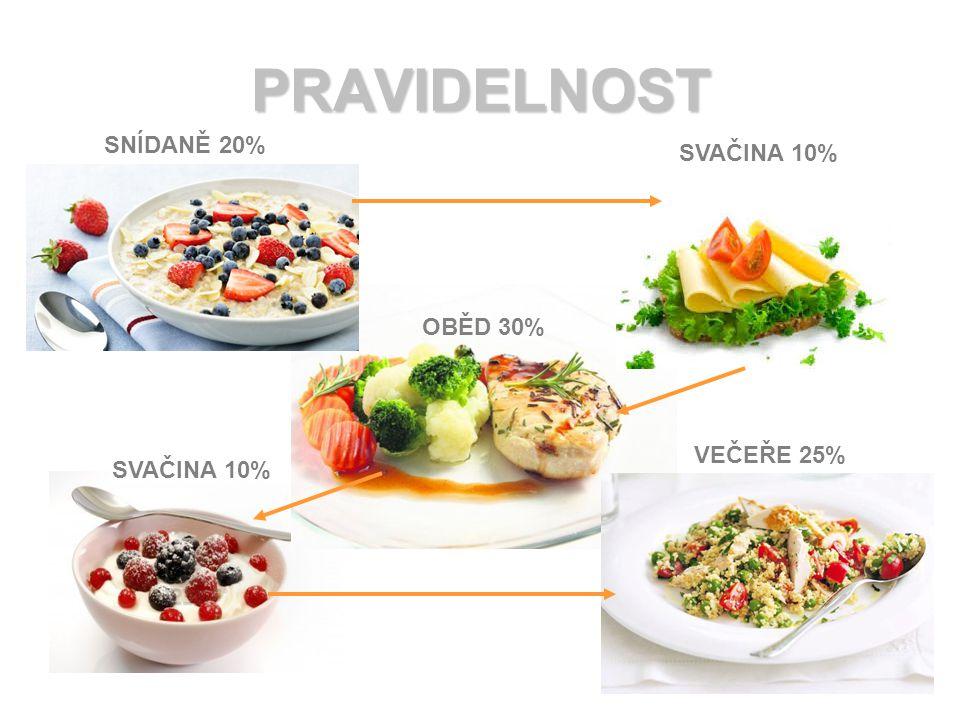 PRAVIDELNOST  5 denních jídel  Následujících po sobě ve 2-3 hodinových intervalech  Příprava z čerstvých ingerediencí (ne z polotovarů či předpřipravených jídel)  Při přípravě pokrmů omezit používání příliš slaných surovin  Nekombinovat více slaných ingrediencí