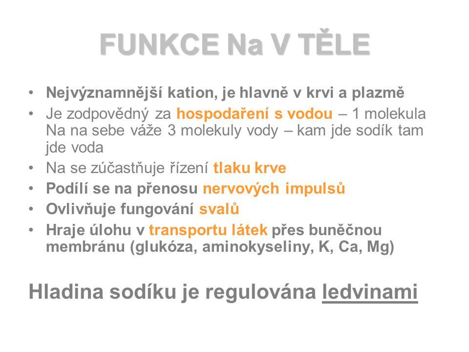 """NADMĚRNÝ PŘÍJEM SOLI Mezi důsledky dlouhodobého nadbytečného příjmu sodíku, respektive soli, patří:  hypertenze  srdečně cévní onemocnění (""""infarkt , """"mrtvice ) V ČR trpí 43,6% dospělé populace hypertenzí."""