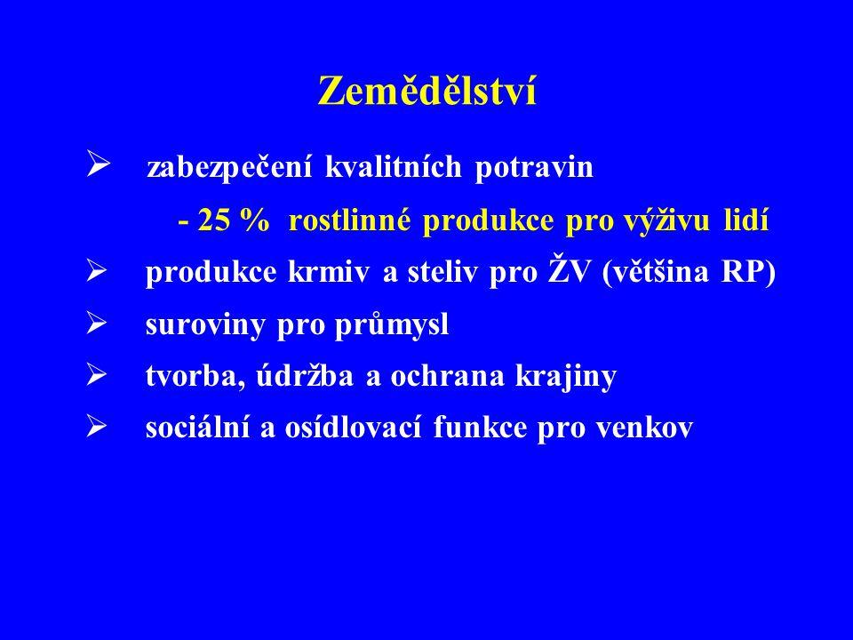 Výnosy polních plodin t/ha (2002)