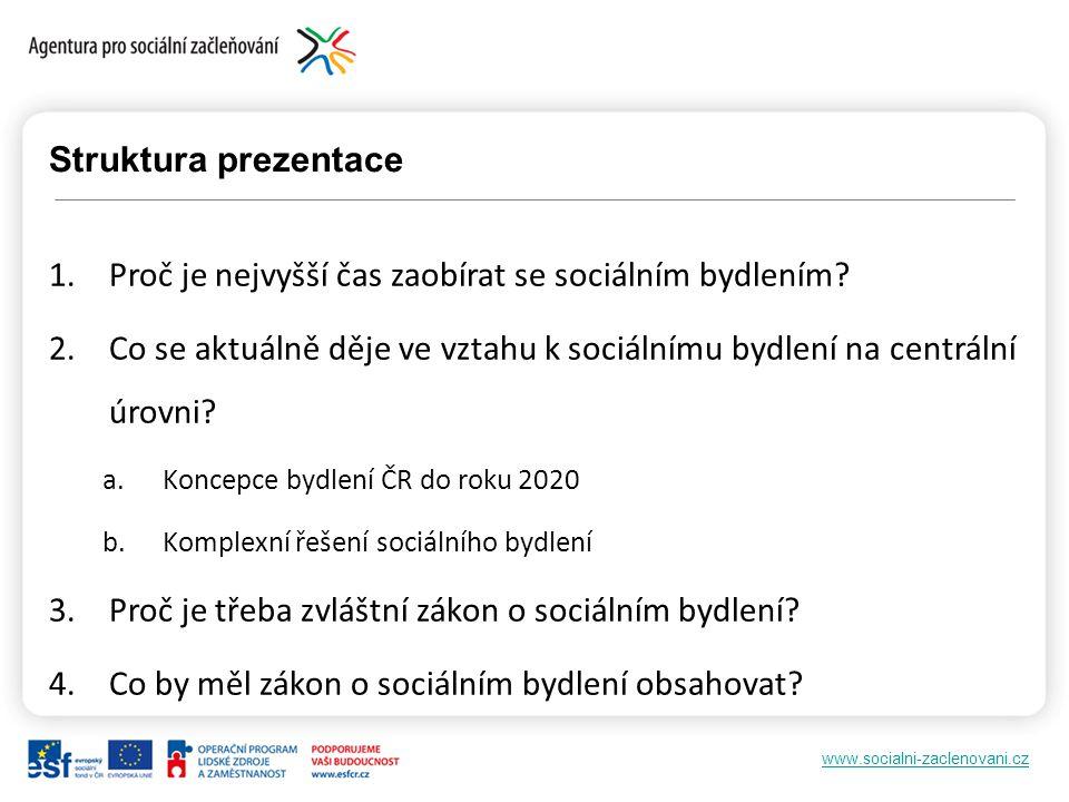 www.socialni-zaclenovani.cz Struktura prezentace 1.Proč je nejvyšší čas zaobírat se sociálním bydlením? 2.Co se aktuálně děje ve vztahu k sociálnímu b