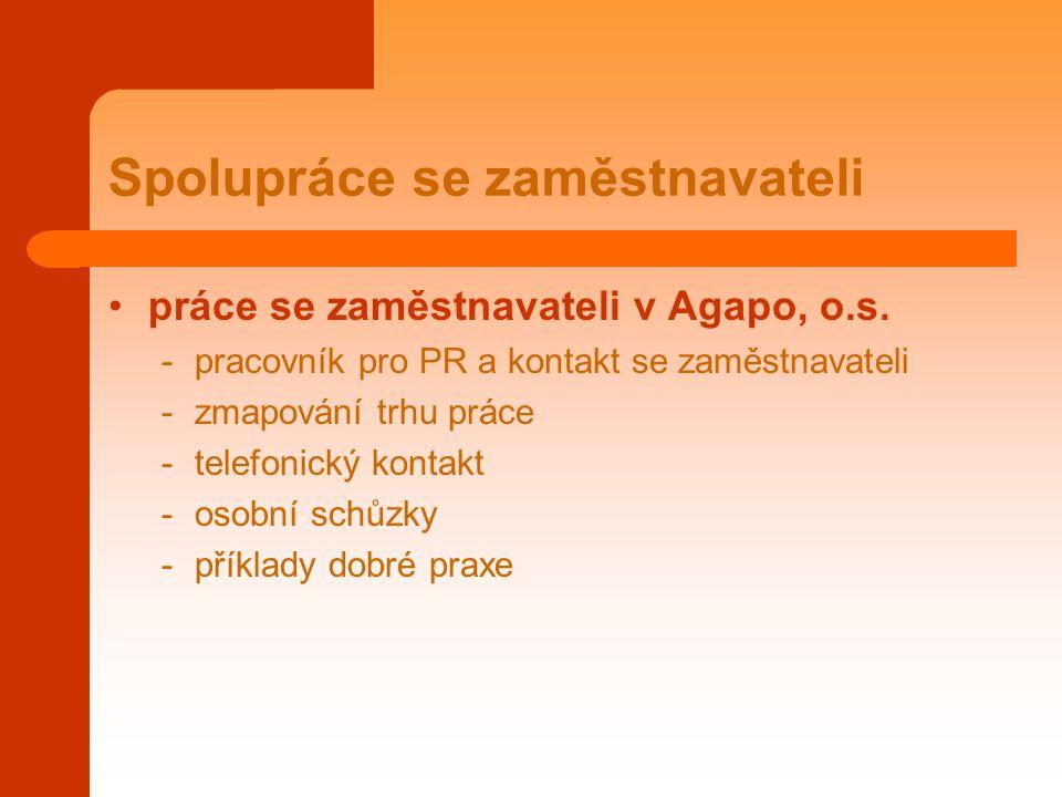 Spolupráce se zaměstnavateli práce se zaměstnavateli v Agapo, o.s. -pracovník pro PR a kontakt se zaměstnavateli -zmapování trhu práce -telefonický ko