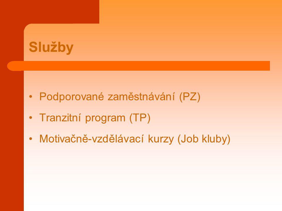 Služby Podporované zaměstnávání (PZ) Tranzitní program (TP) Motivačně-vzdělávací kurzy (Job kluby)