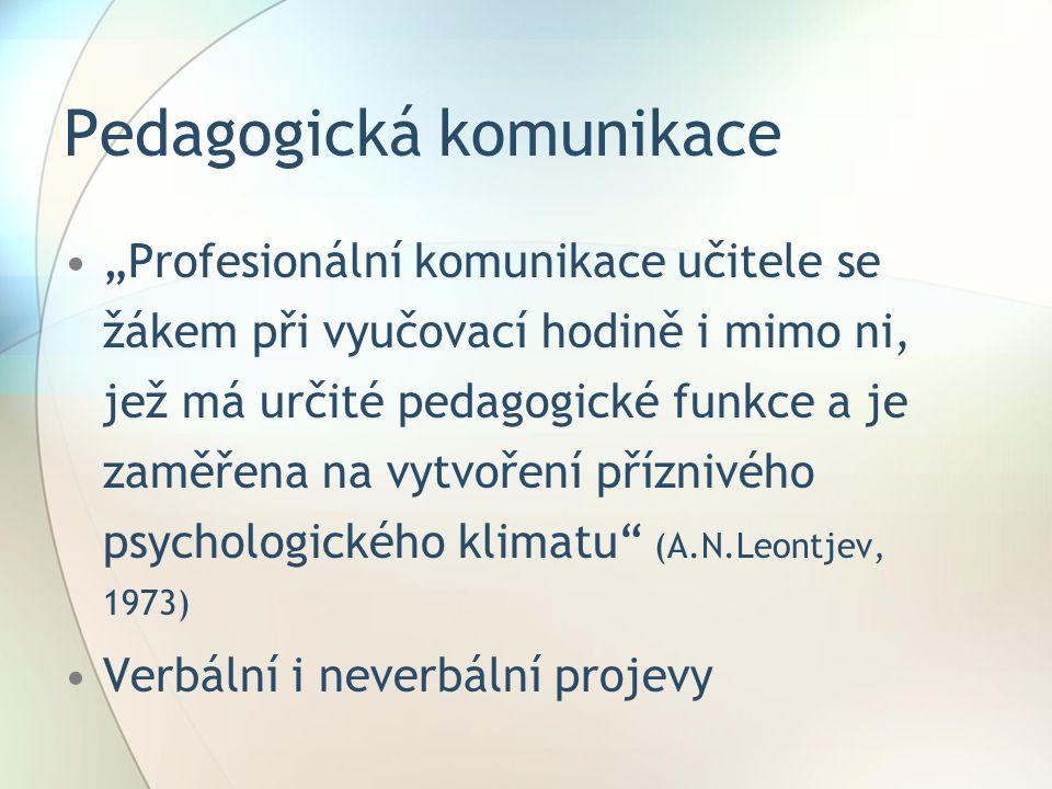 """Pedagogická komunikace """"Profesionální komunikace učitele se žákem při vyučovací hodině i mimo ni, jež má určité pedagogické funkce a je zaměřena na vytvoření příznivého psychologického klimatu (A.N.Leontjev, 1973) Verbální i neverbální projevy"""