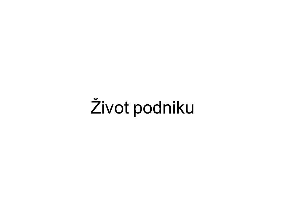 Kulminace Zóna přebytku Revize Výdaje Příjmy, Výdaje Práh zisku Hladová trasa Příjmy RůstStabilizaceKrizeZánik 1.