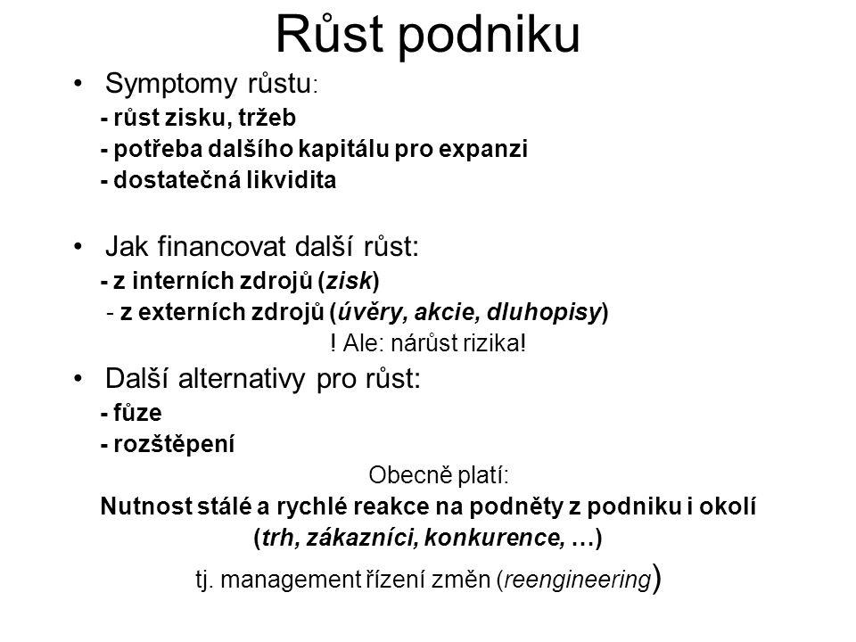 Vývoj počtu konkurzů v České republice v období od 1. 1. 1993 do 31. 12. 2007