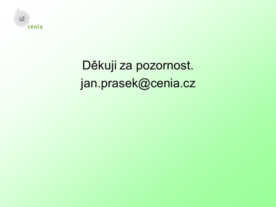 Děkuji za pozornost. jan.prasek@cenia.cz