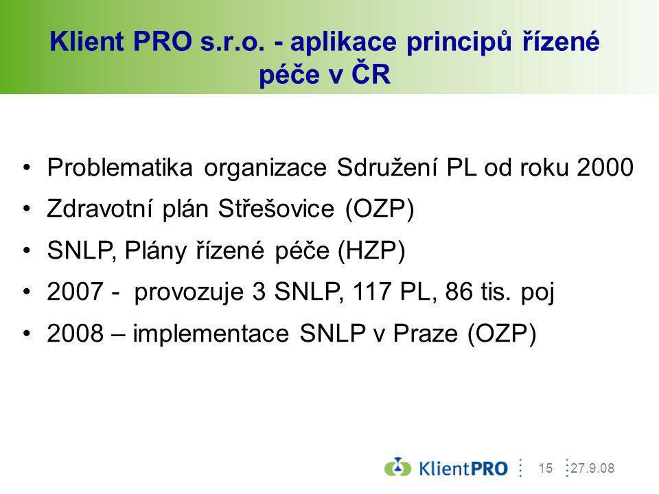 27.9.0815 Klient PRO s.r.o. - aplikace principů řízené péče v ČR Problematika organizace Sdružení PL od roku 2000 Zdravotní plán Střešovice (OZP) SNLP