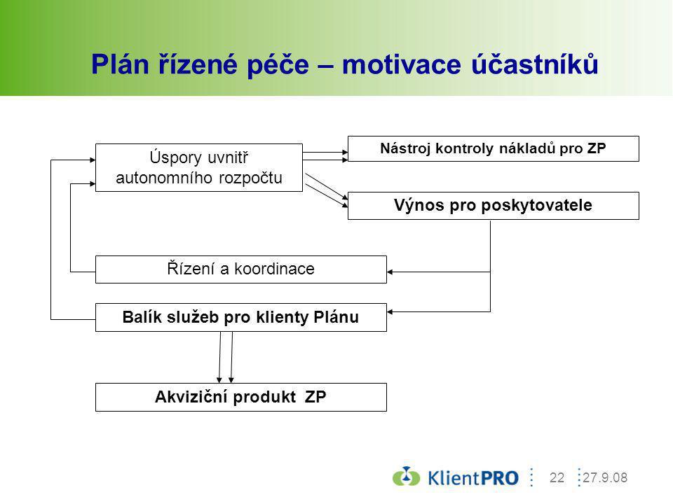 27.9.0822 Plán řízené péče – motivace účastníků Úspory uvnitř autonomního rozpočtu Nástroj kontroly nákladů pro ZP Výnos pro poskytovatele Řízení a ko