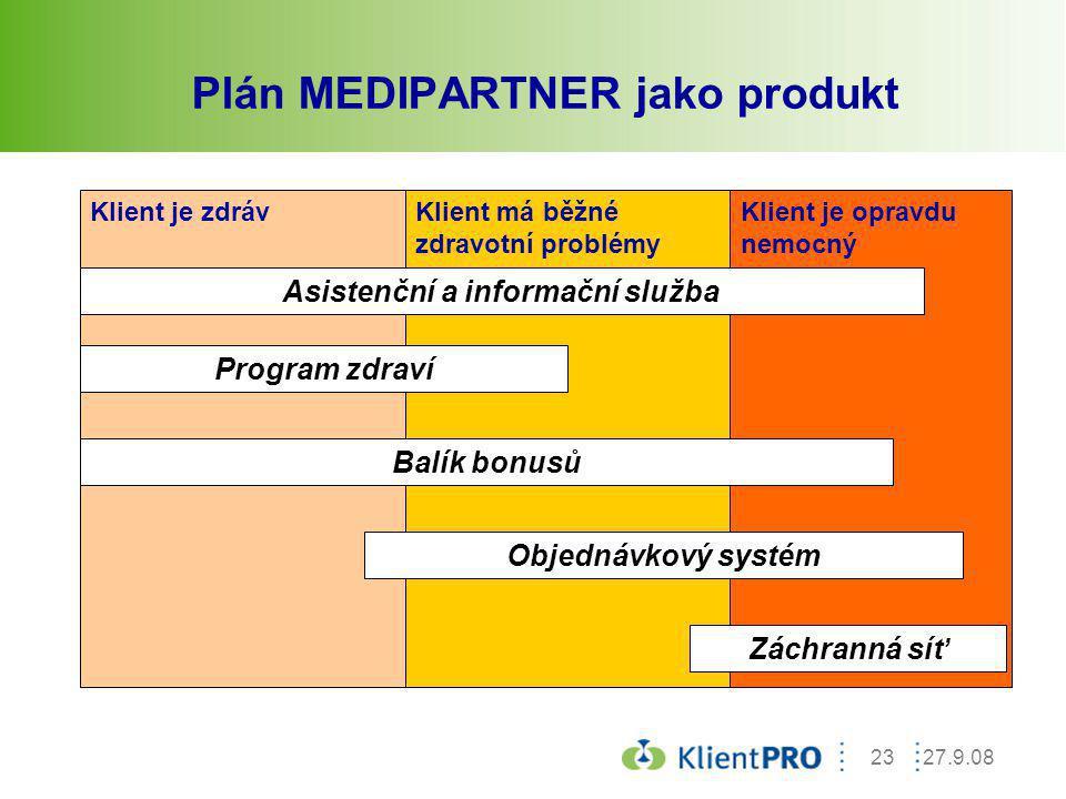 27.9.0823 Plán MEDIPARTNER jako produkt Klient je zdrávKlient má běžné zdravotní problémy Klient je opravdu nemocný Asistenční a informační služba Obj