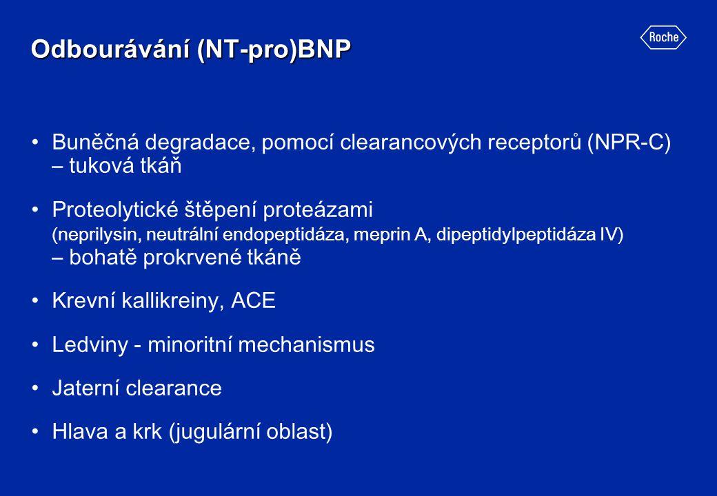 Odbourávání (NT-pro)BNP Buněčná degradace, pomocí clearancových receptorů (NPR-C) – tuková tkáň Proteolytické štěpení proteázami (neprilysin, neutráln