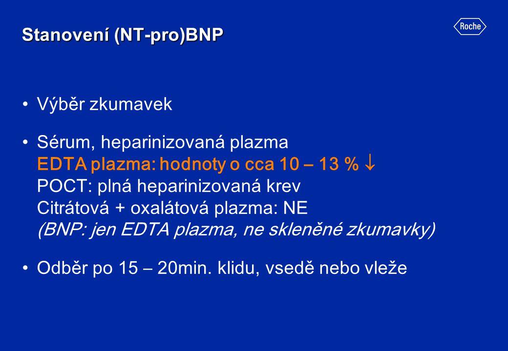 Stanovení (NT-pro)BNP Výběr zkumavek Sérum, heparinizovaná plazma EDTA plazma: hodnoty o cca 10 – 13 %  POCT: plná heparinizovaná krev Citrátová + ox