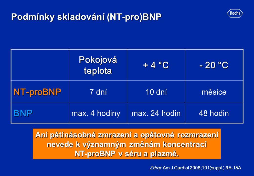 Podmínky skladování (NT-pro)BNP Pokojová teplota + 4 °C - 20 °C NT-proBNP 7 dní10 dníměsíce BNP max. 4 hodinymax. 24 hodin48 hodin Ani pětinásobné zmr