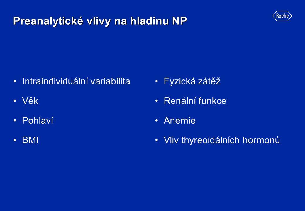 Preanalytické vlivy na hladinu NP Intraindividuální variabilita Věk Pohlaví BMI Fyzická zátěž Renální funkce Anemie Vliv thyreoidálních hormonů