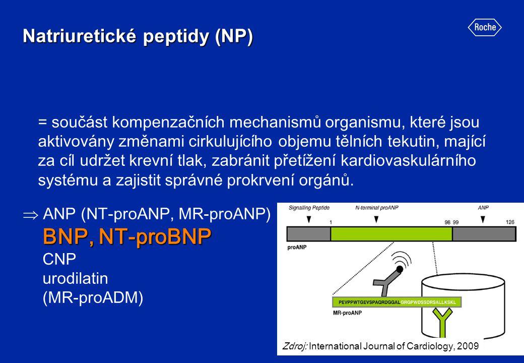 Natriuretické peptidy (NP) = součást kompenzačních mechanismů organismu, které jsou aktivovány změnami cirkulujícího objemu tělních tekutin, mající za