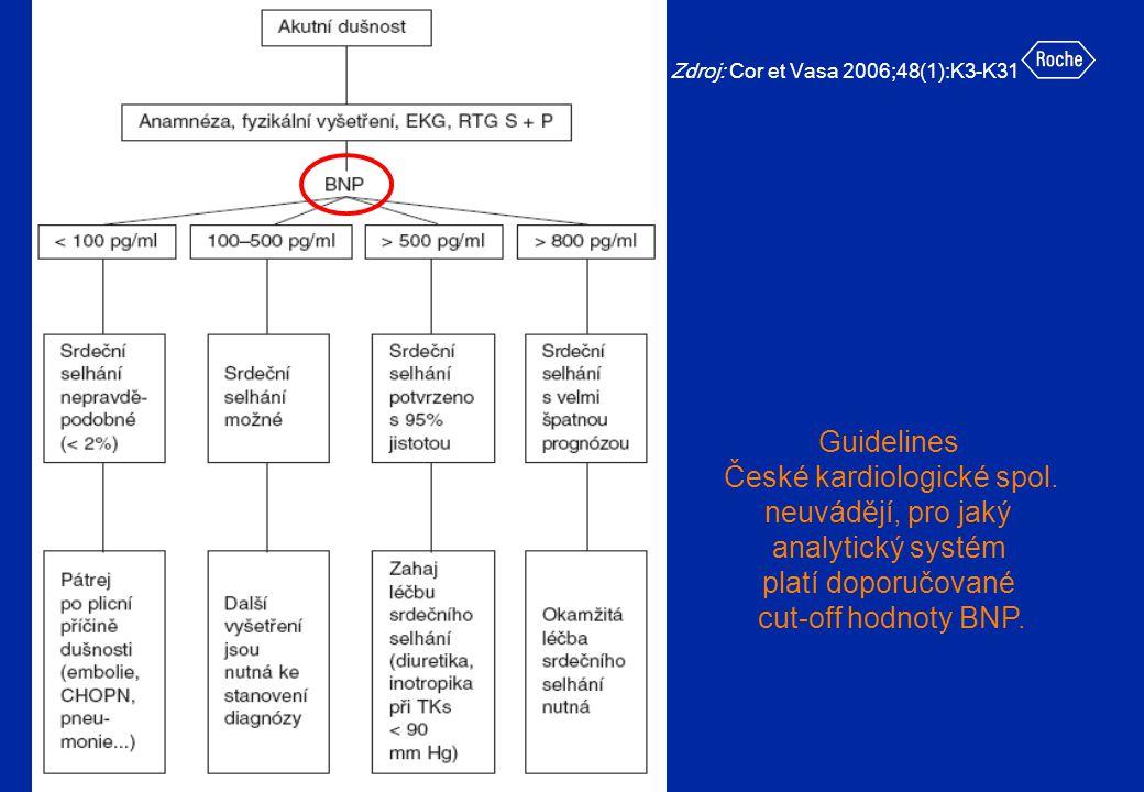 Guidelines České kardiologické spol. neuvádějí, pro jaký analytický systém platí doporučované cut-off hodnoty BNP.