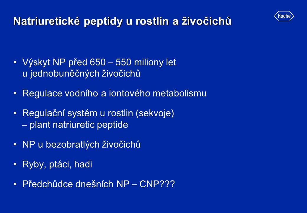 Natriuretické peptidy u rostlin a živočichů Výskyt NP před 650 – 550 miliony let u jednobuněčných živočichů Regulace vodního a iontového metabolismu R