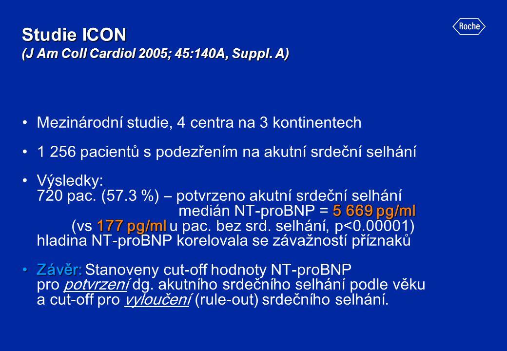 Studie ICON (J Am Coll Cardiol 2005; 45:140A, Suppl. A) Mezinárodní studie, 4 centra na 3 kontinentech 1 256 pacientů s podezřením na akutní srdeční s
