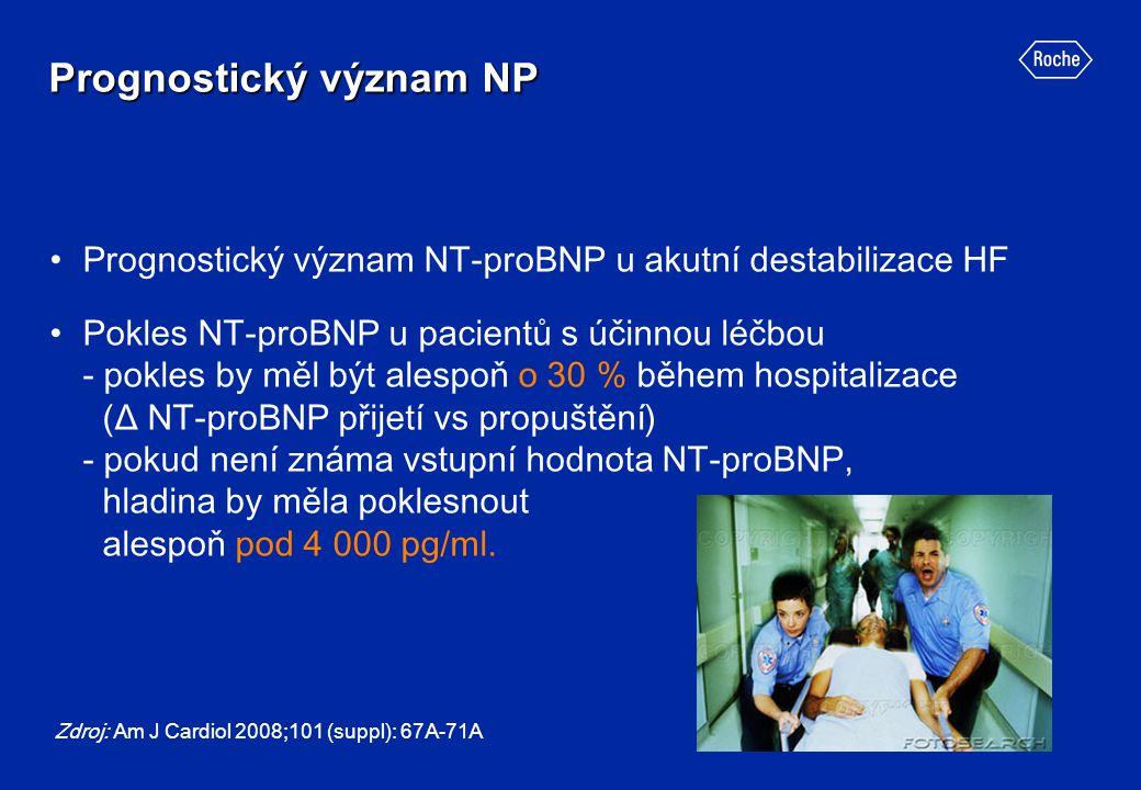 Prognostický význam NP Prognostický význam NT-proBNP u akutní destabilizace HF Pokles NT-proBNP u pacientů s účinnou léčbou - pokles by měl být alespo
