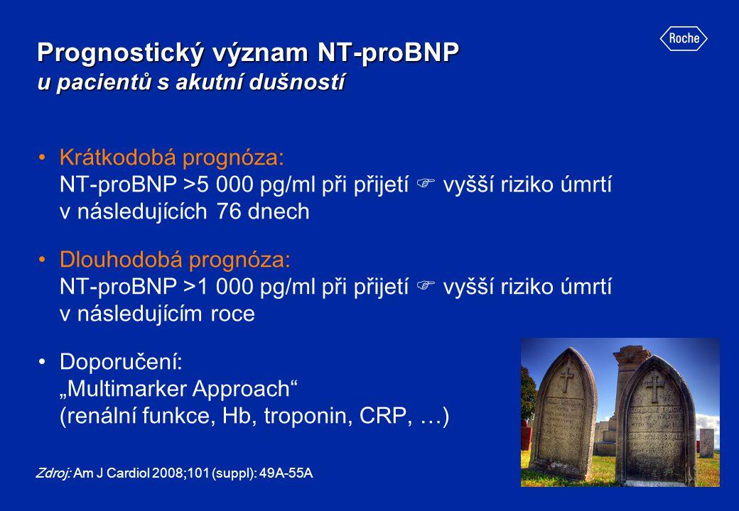 Prognostický význam NT-proBNP u pacientů s akutní dušností Krátkodobá prognóza: NT-proBNP >5 000 pg/ml při přijetí  vyšší riziko úmrtí v následujícíc