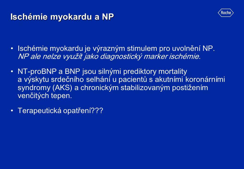Ischémie myokardu a NP Ischémie myokardu je výrazným stimulem pro uvolnění NP. NP ale nelze využít jako diagnostický marker ischémie. NT-proBNP a BNP