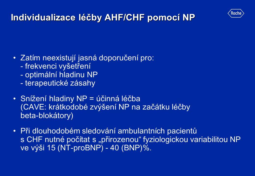 Individualizace léčby AHF/CHF pomocí NP Zatím neexistují jasná doporučení pro: - frekvenci vyšetření - optimální hladinu NP - terapeutické zásahy Sníž