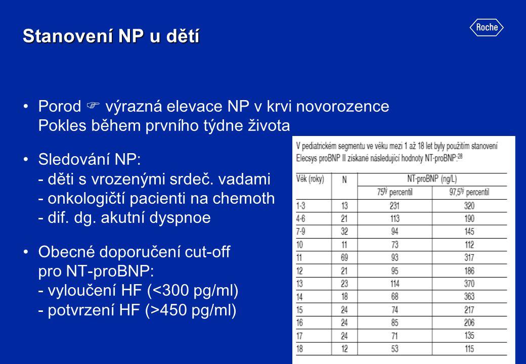 Stanovení NP u dětí Porod  výrazná elevace NP v krvi novorozence Pokles během prvního týdne života Sledování NP: - děti s vrozenými srdeč. vadami - o