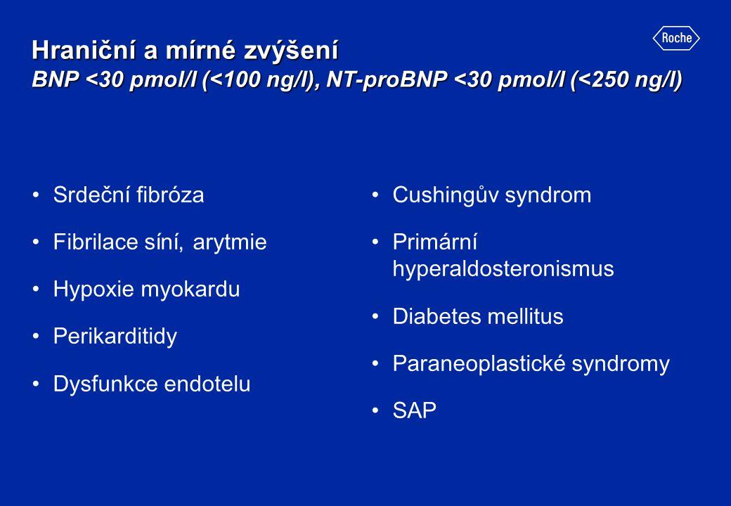 Hraniční a mírné zvýšení BNP <30 pmol/l (<100 ng/l), NT-proBNP <30 pmol/l (<250 ng/l) Srdeční fibróza Fibrilace síní, arytmie Hypoxie myokardu Perikar